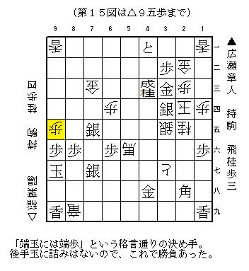 NHK杯 広瀬 稲葉