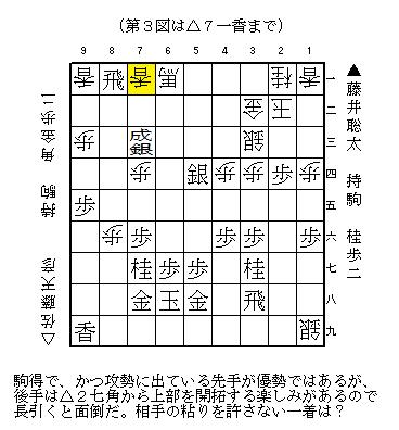 妙手 藤井聡太