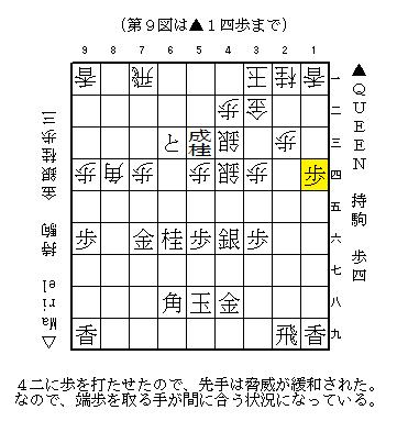 将棋ソフト