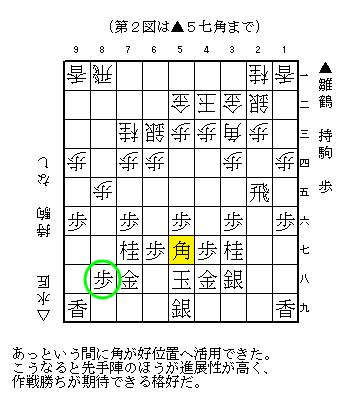 妙手 将棋ソフト