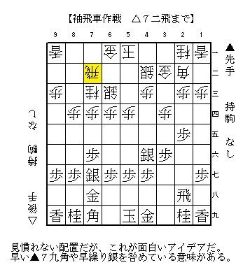 矢倉 定跡