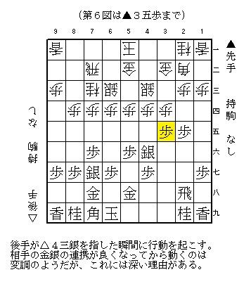 矢倉 急戦 対策