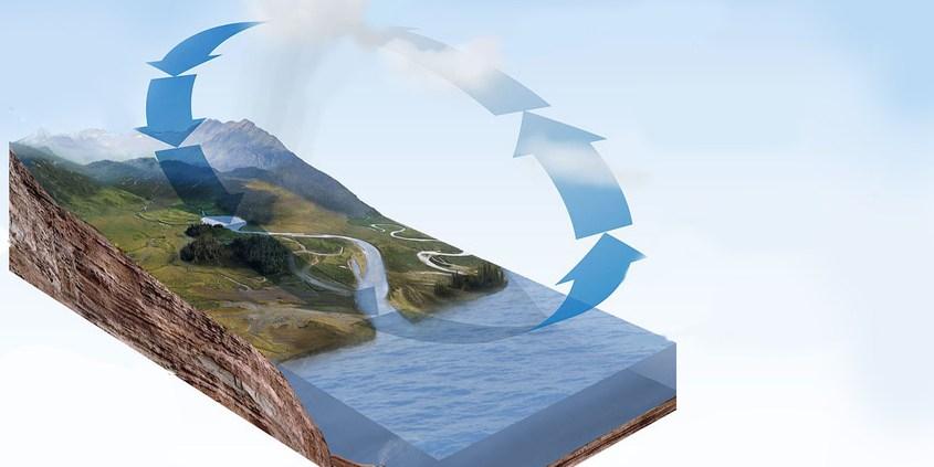yeraltı suyu aramada jeofizik yöntemler