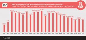 20140224-Serv-Social