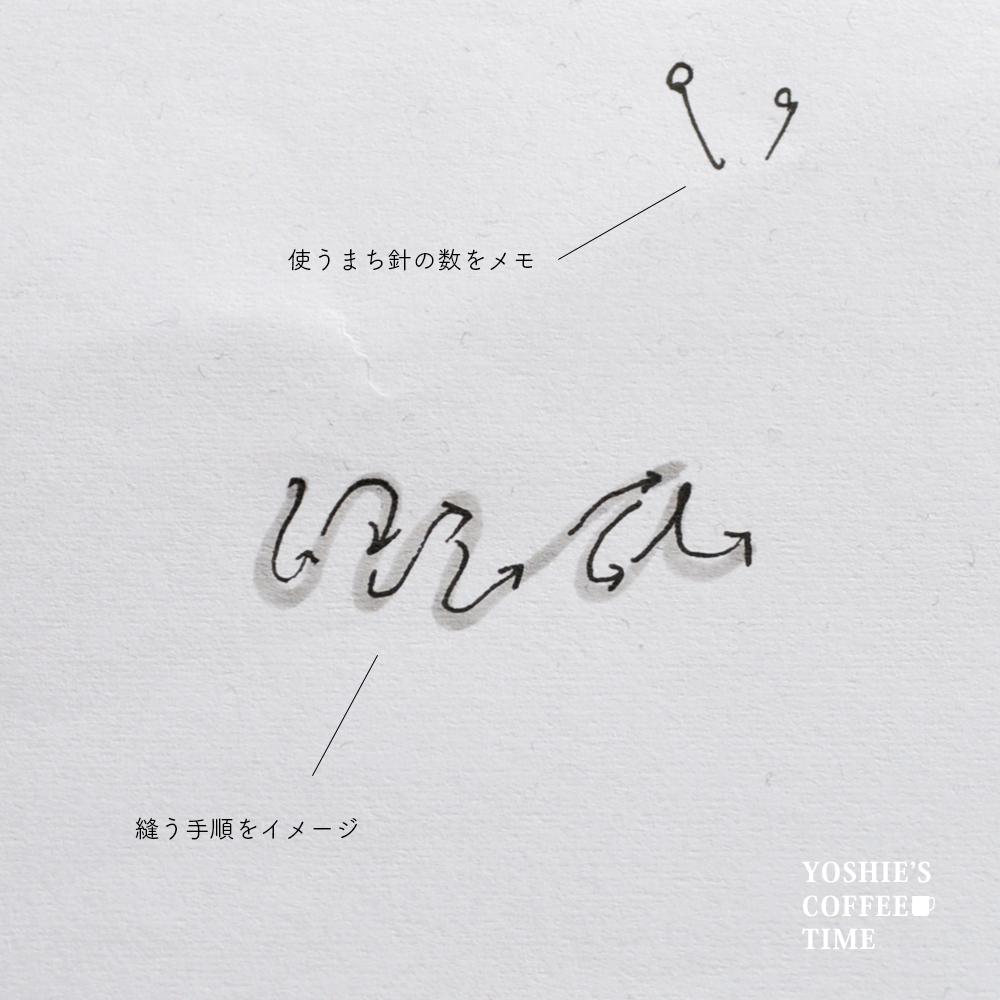 「犬服製作メモ」オリジナルのアルファベットワッペンに思いを込めて縫う。-YOSHIE'S COFFEE TIME