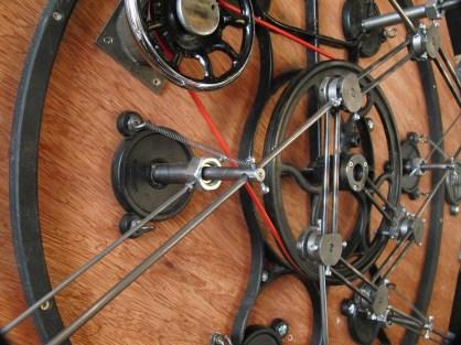 Loom VI mechanism