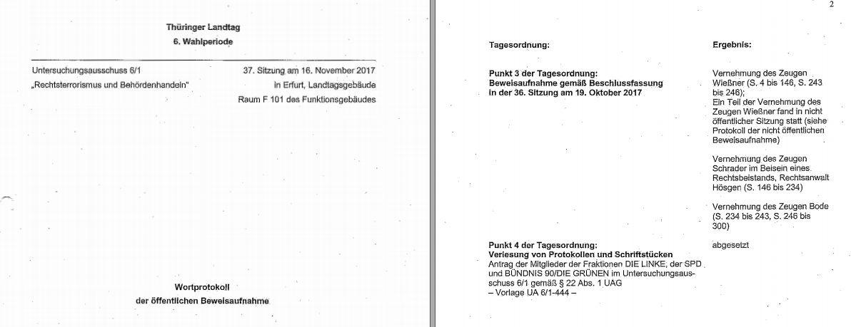 Fein Tagesordnung Der Sitzung Des Formats Zeitgenössisch - Bilder ...