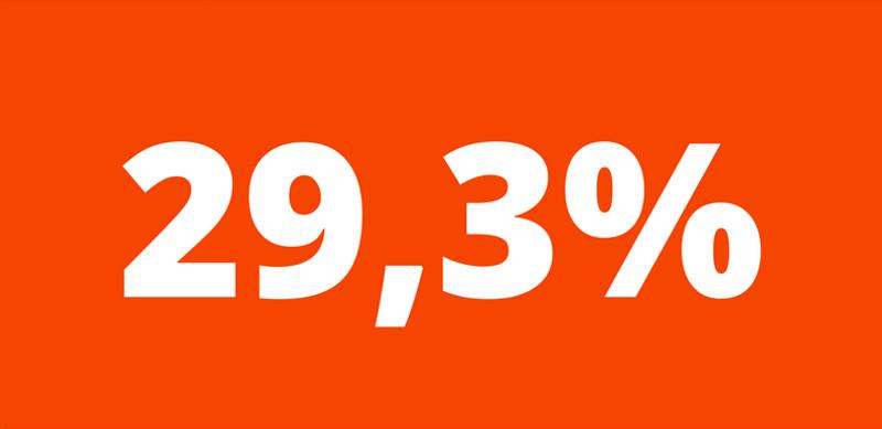Zahl des Monats Februar 2017
