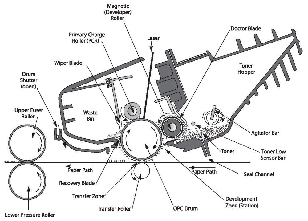 medium resolution of laserdrucker