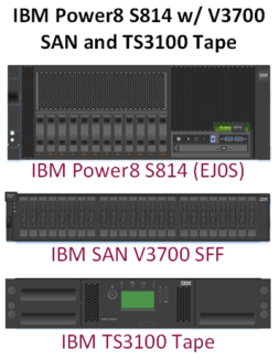 IBM Power8 s814 v3700 and ts3100