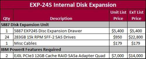exp24s Expansion specs