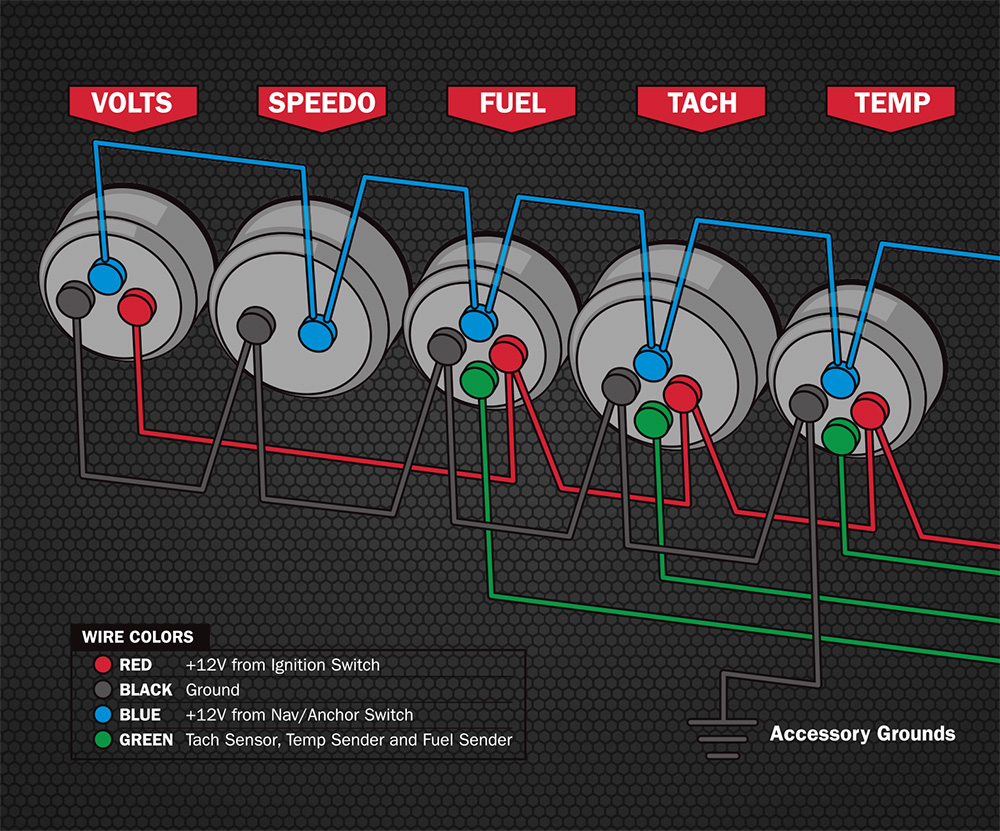 medium resolution of boat bonding wiring diagram