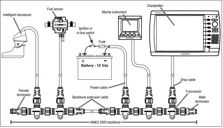 [Download] 磊 Garmin 3010c Wiring Diagram Herunterladen
