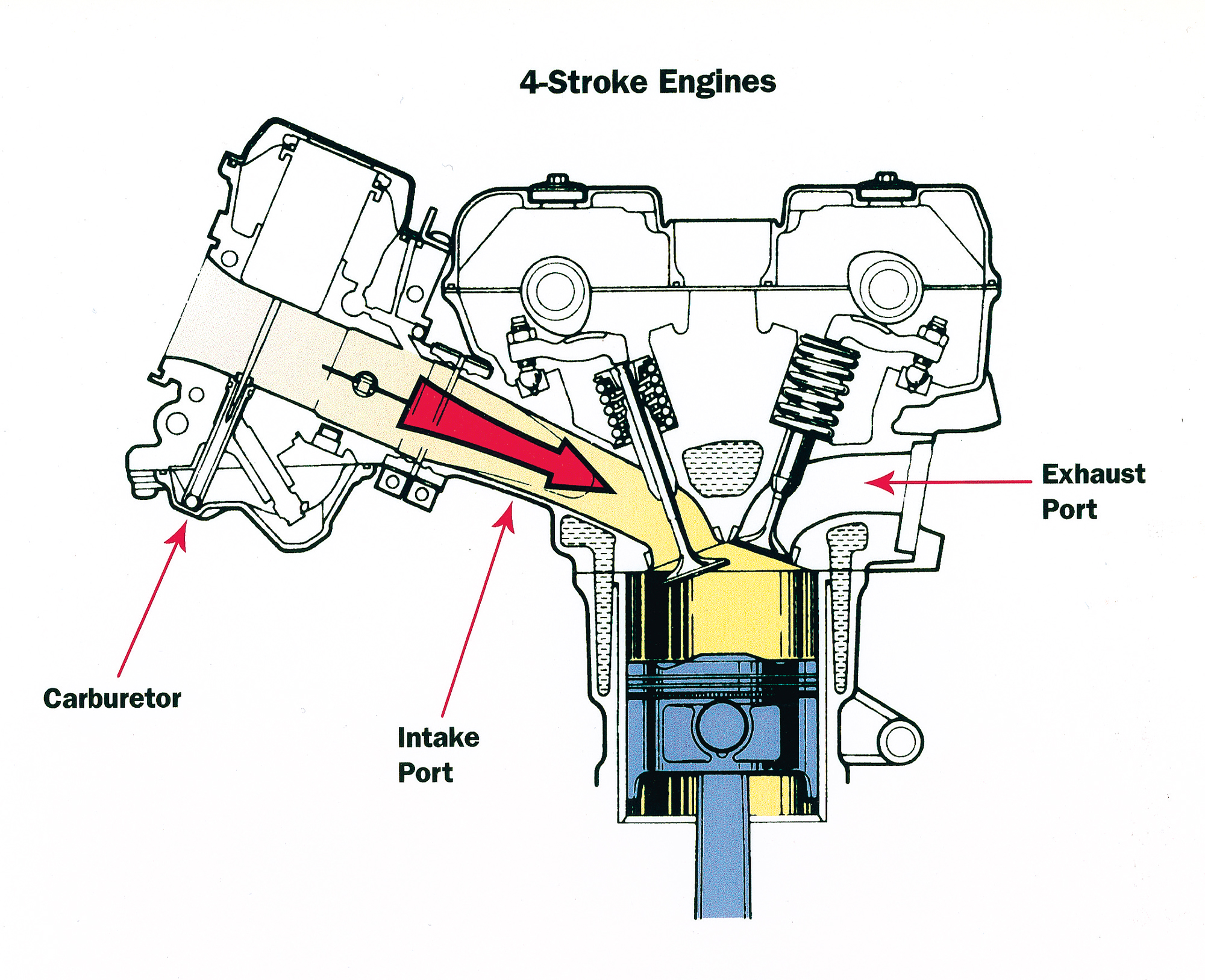 hight resolution of nascar engine diagram