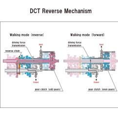 chain of transmission diagram [ 1789 x 1275 Pixel ]
