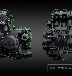 ninja engine diagram wiring diagram technic ninja 300 engine diagram 2018 kawasaki ninja 400 motorcycle photo [ 1024 x 768 Pixel ]