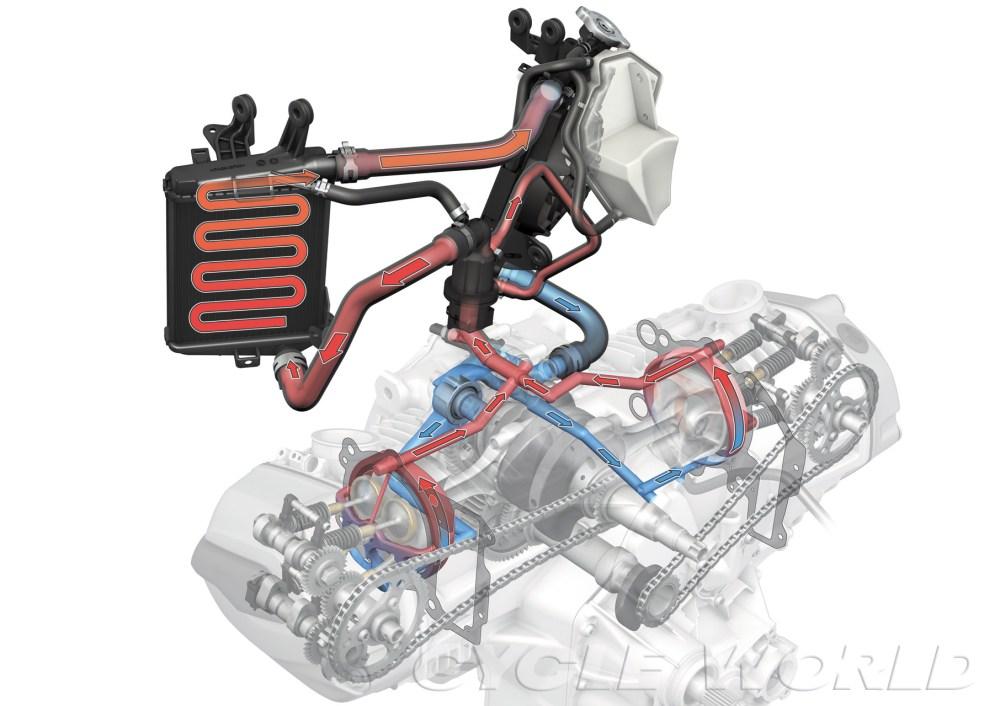 medium resolution of boxer engine diagram