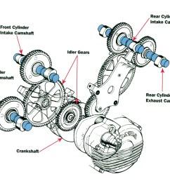 harley davidson cylinder head diagram [ 1020 x 772 Pixel ]