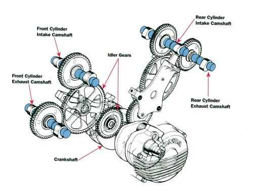 small resolution of harley davidson cylinder head diagram