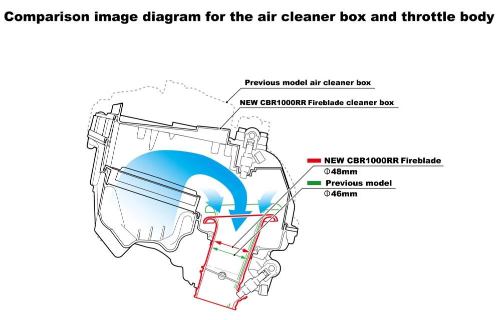 medium resolution of honda cbr1000rr heated grips wiring diagram gallery inside the 2017 honda cbr1000rr sp and