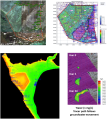 Tracer groundwater movement