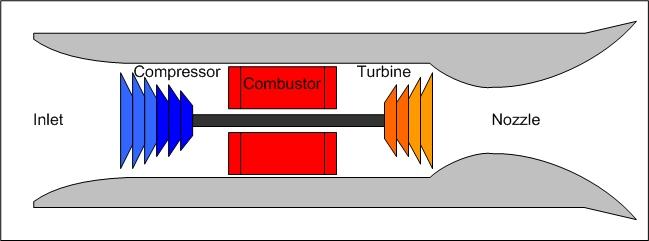 Pulse Jet Engine Diagram