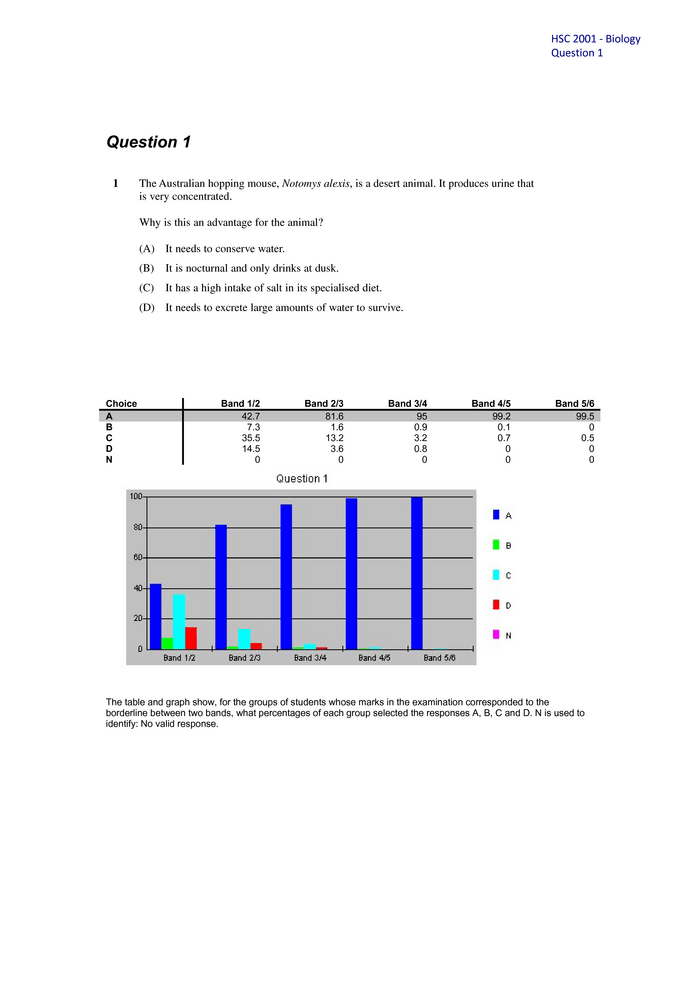 ARC :: Section I Question 1 from the 2001 HSC Examination