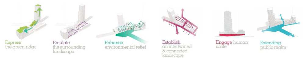medium resolution of arcadia landscape architecture key move diagrams arcadia landscape architecture
