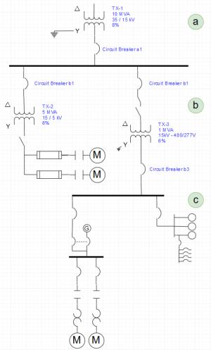 Manual Motor Starter Schematic Symbol  impremedia