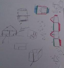 Schémas préparatoires de construction