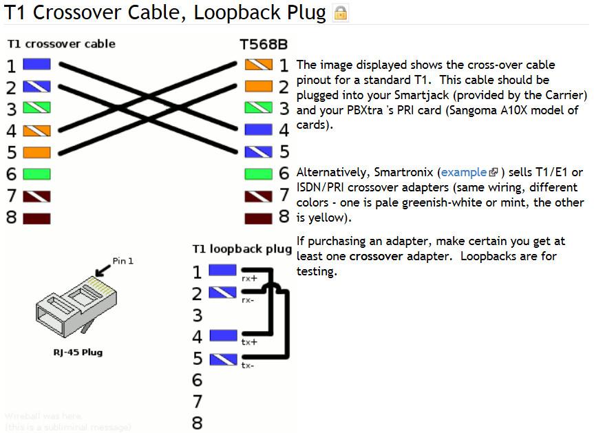 usoc 568b wiring diagram | comprandofacil.co usoc wiring diagram