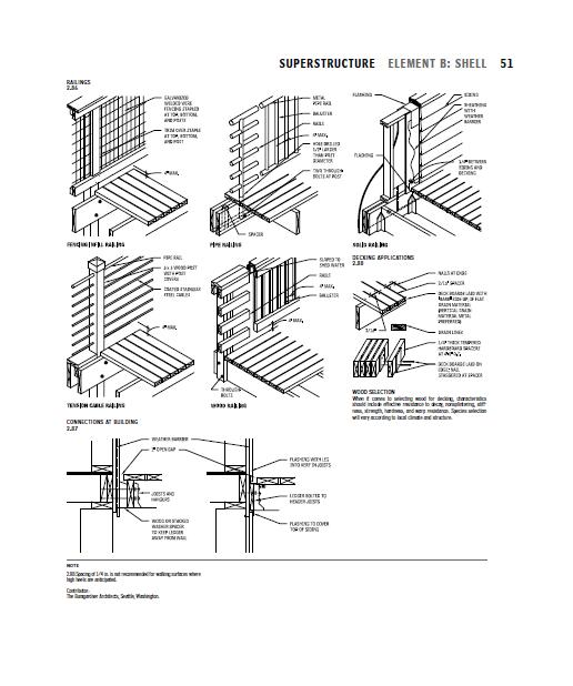 Architectural drafting standards manual pdf