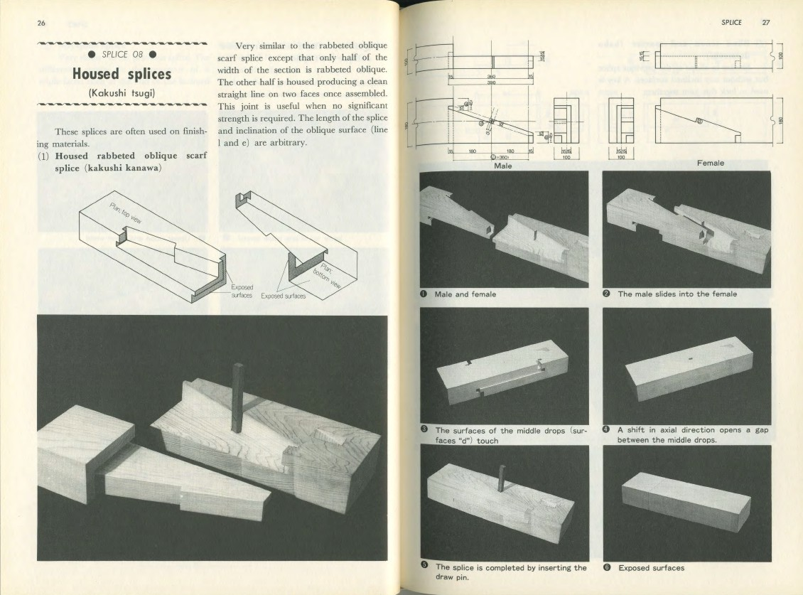 Book Of Woodworking Worksheets In Germany By William