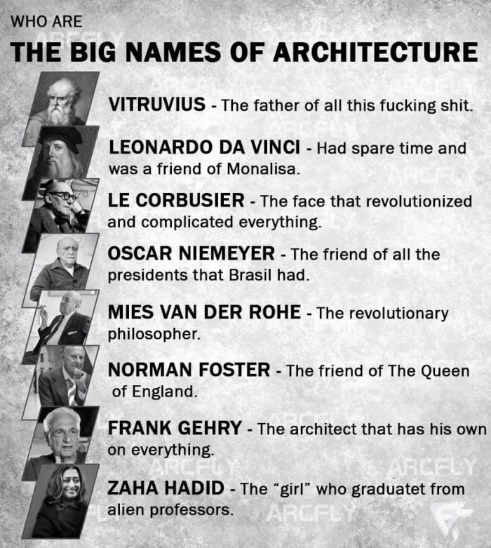 Who Are The Big Names In Architecture  Archstudent