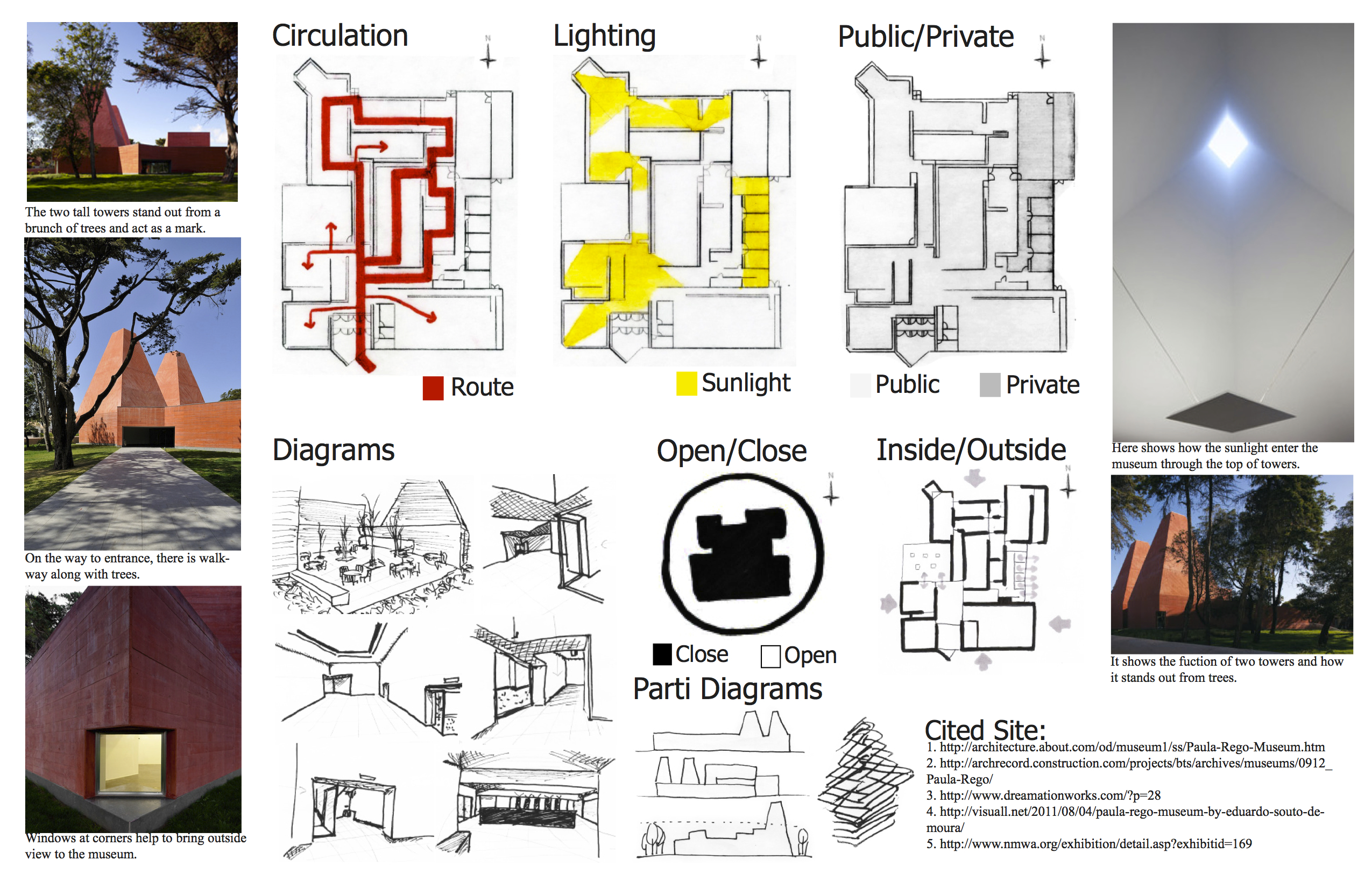 architecture site analysis diagram gas furnace thermostat wiring paula rego museum_souto moura | 220 @ dvc_sp 2012