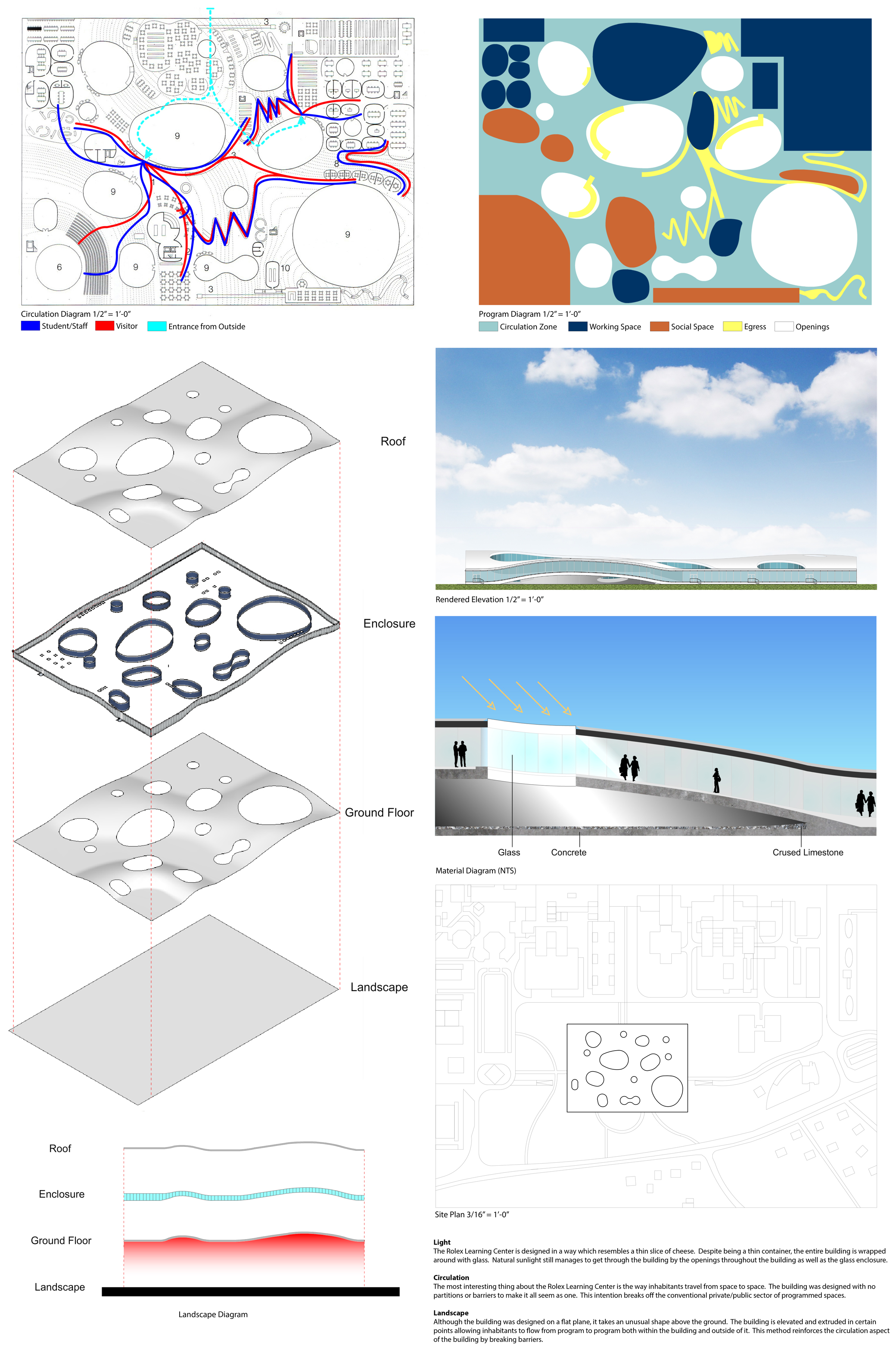 email flow diagram meiosis vs mitosis rolex learning center | arch301