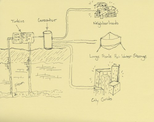 small resolution of a dry steam power plant