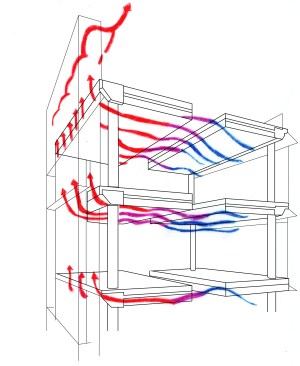 Uncategorized | Systems, Sites, & Buildings