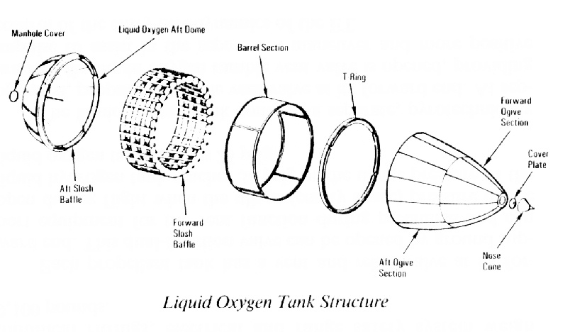 External Tank Structure Diagram and 2d Drawing (Ai