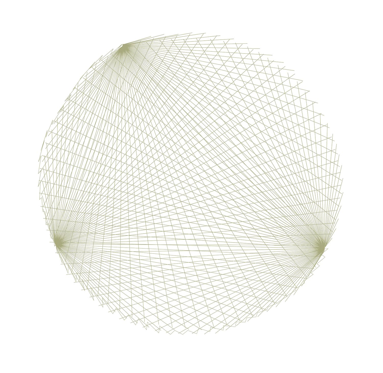 Circular walks: some recent experimental GPS tracks