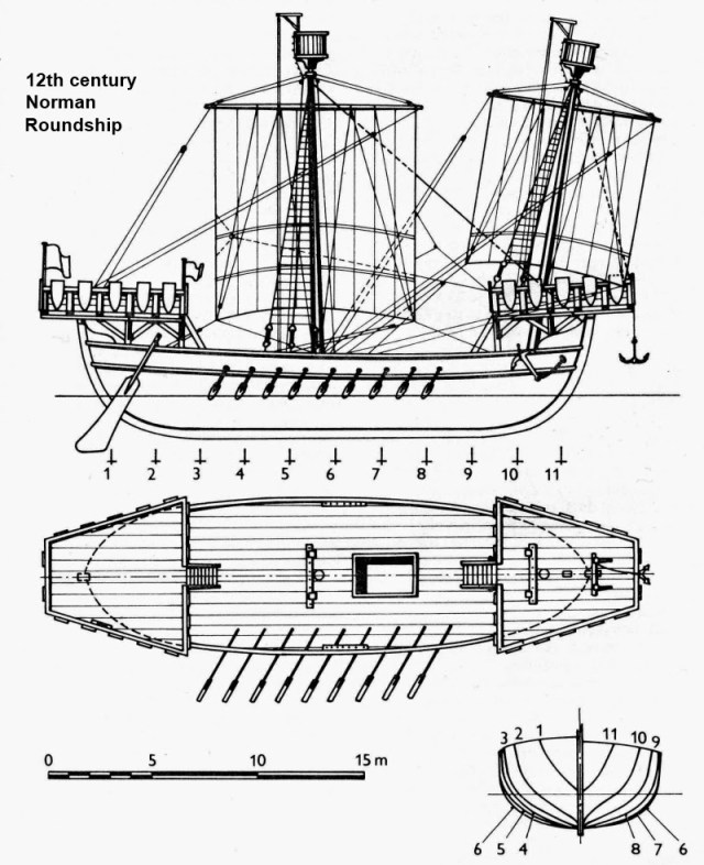 Round ships sailed in seas around Europe in the 13th-14th century. Photo: Cogs and Galleys