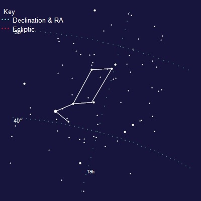 Image Constellation - Top Astronomer