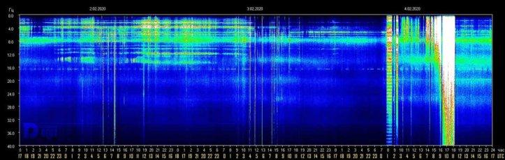 schumann-resonance-4-february-2020