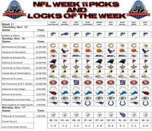 Week 11 Predictions