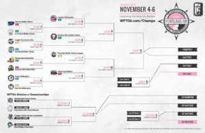CLICK ON THE IMAGE TO LOOK AT THIS WEEKEND'S WFTDA BRACKET