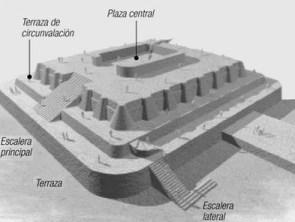 reconstitution-temple-ventarron-perou