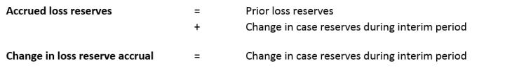 Financial Impact Formula 7