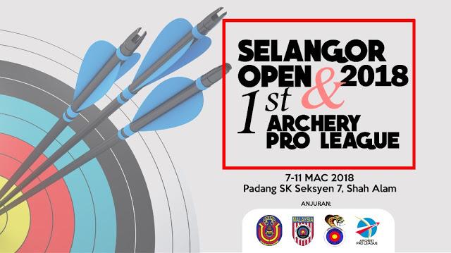 Selangor Open 2018 Banner
