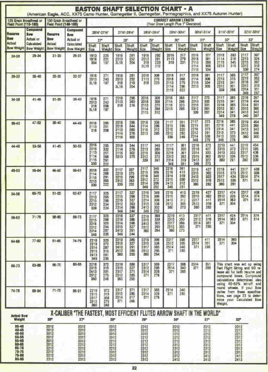 Easton Arrow Chart - KG Archery Ltd.
