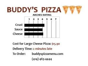 buddys-pizza-chart